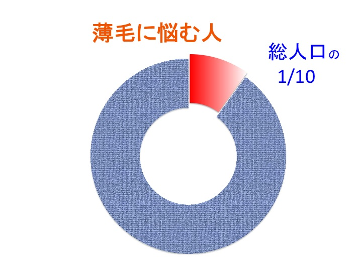 AGA グラフ.jpg
